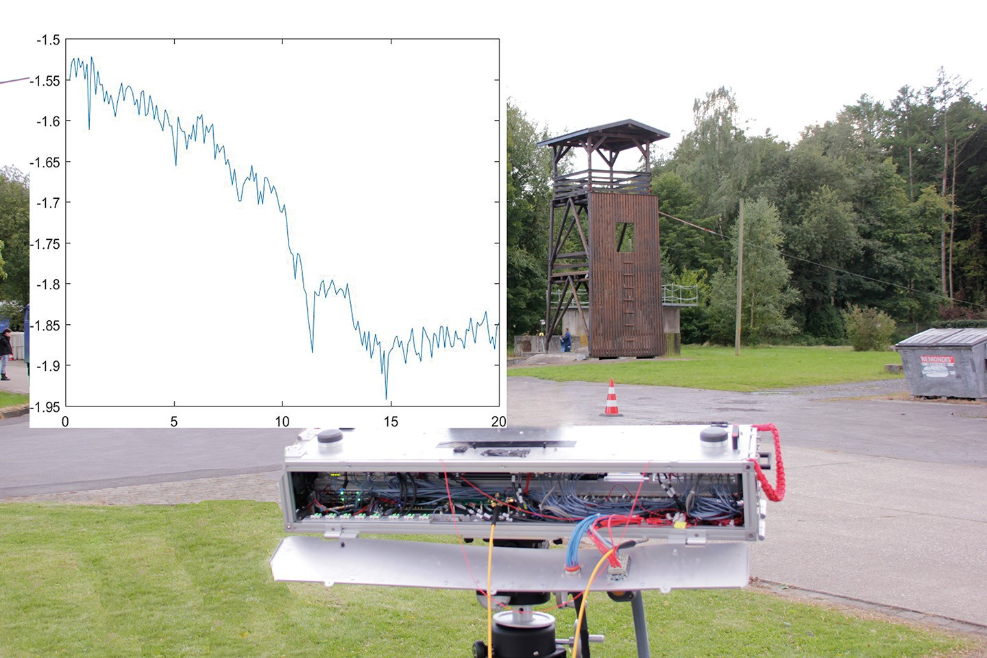 Tilting building represented by a tower being pulled with a winch. The curve shows the movement in millimeters over a 20-second period for an individual radar image point.